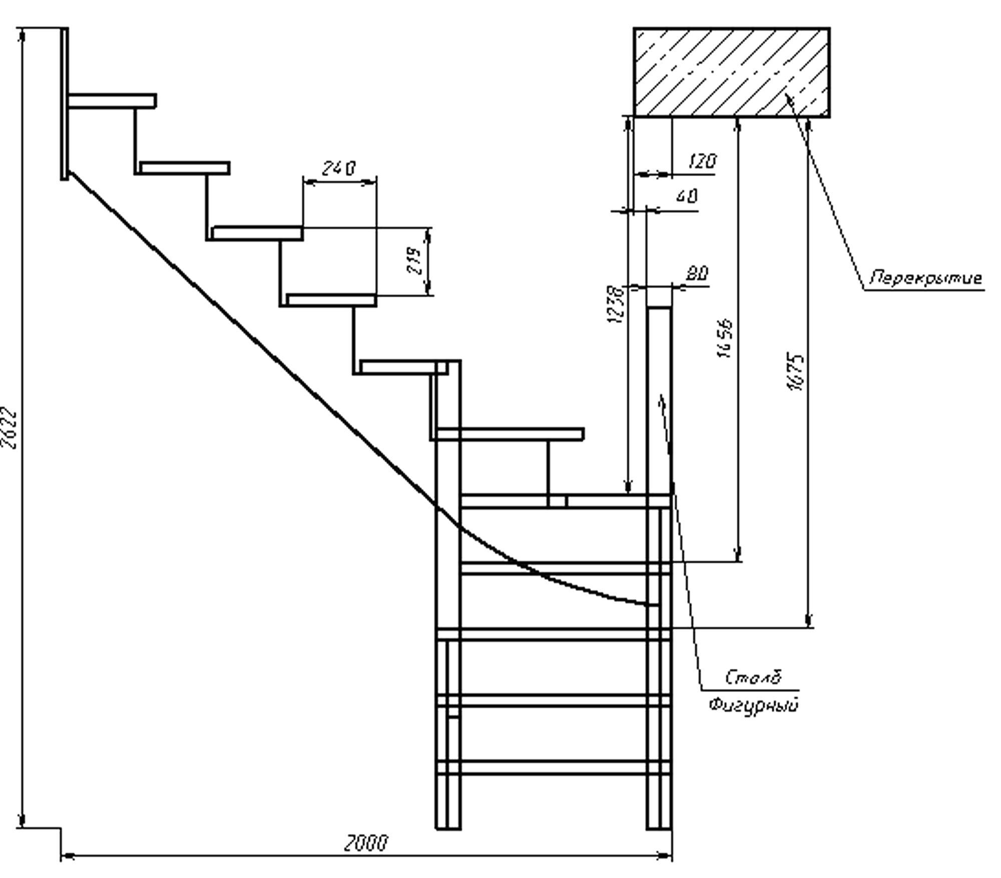 Г-образная лестница на второй этаж (47 фото расчет) 10